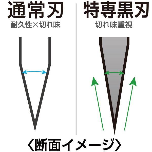 (複製)日本OLFA 圓規刀替刃切圓器刀片 ( COB-1 )