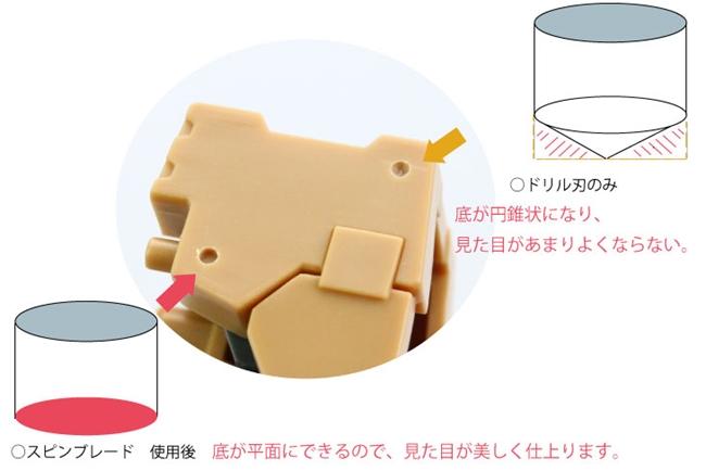 日本神之手GodHand|手工鑽用旋轉刀片 ( GH-SB-1-3 )