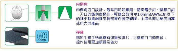 台灣Pro'sKit寶工|不鏽銏掌心斜口鉗 ( 1PK-501A  )