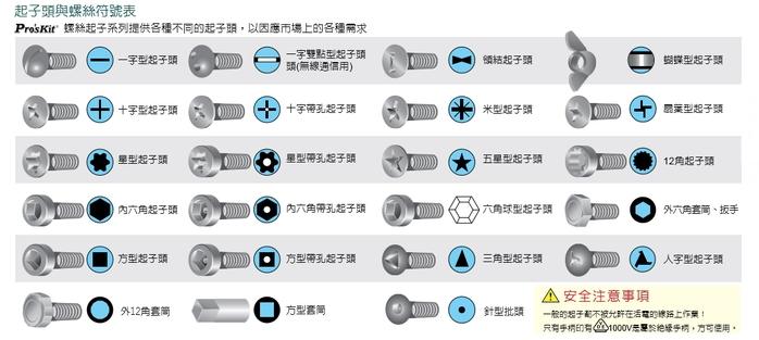 台灣Pro'sKit寶工|10合1雙頭L型替換螺絲起子組 ( 1PK-212H )