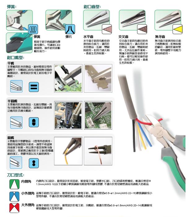 台灣Pro'sKit寶工|剋鋼6斜口鉗160mm藍色TPR手柄 (  PM-908 )