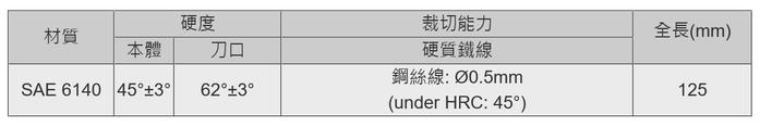 台灣Pro'sKit寶工|鉻釩鋼強力斜口鉗 ( 8PK-905A )