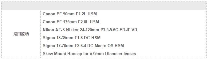 (複製)台灣HOOCAP|二合一鏡頭蓋兼遮光罩 ( 適口徑77mm的半自動鏡頭蓋 ; TR77 )