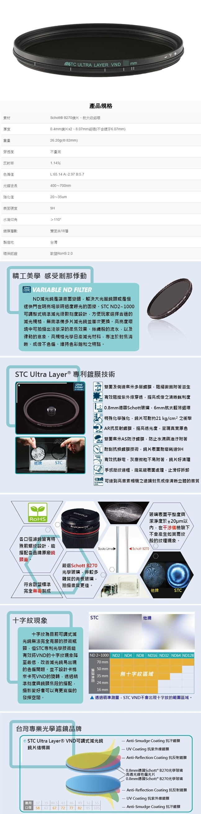 台灣STC|減光鏡VND可調式減光鏡ND2-1024 58mm ( VND 58mm )