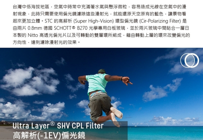 台灣STC|超薄框MC-CPL偏光鏡 ( SHV CIR-PL 82mm )