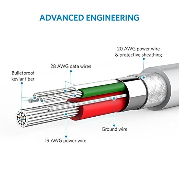 美國ANKER|PVC Lightning充電傳輸線 ( 長3ft即0.9公尺 ; A71010系列 )