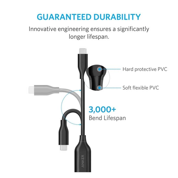 美國Anker|手機轉接頭USB-C轉USB3.0 ( A8165011  )