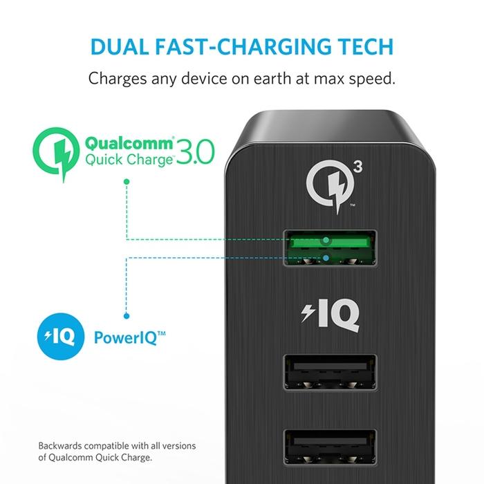 美國Anker|PowerPort+ 6孔Quick Charge3.0 60W充電器 ( A2063511  )