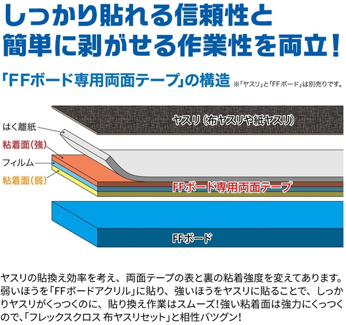 日本神之手GodHand|雙黏度雙面膠帶 ( GH-DST-10 )