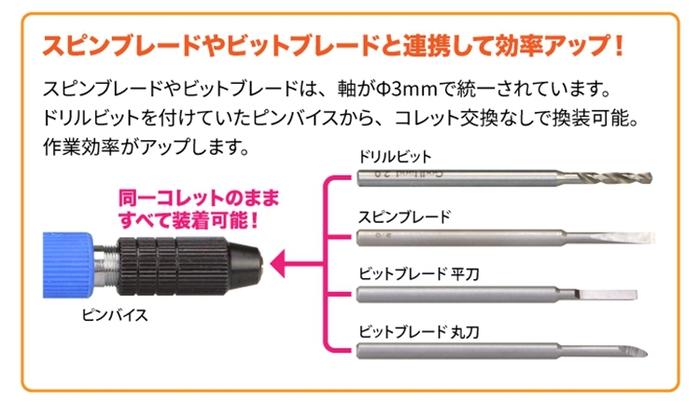 日本神之手GodHand 鑽頭套組 ( GH-DB-8D )
