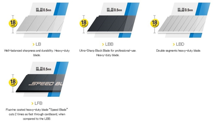 日本OLFA|優良設計獎大型美工刀含折刃刀片收納盒 (自動鎖定刀片18mm,207B;DL-1)
