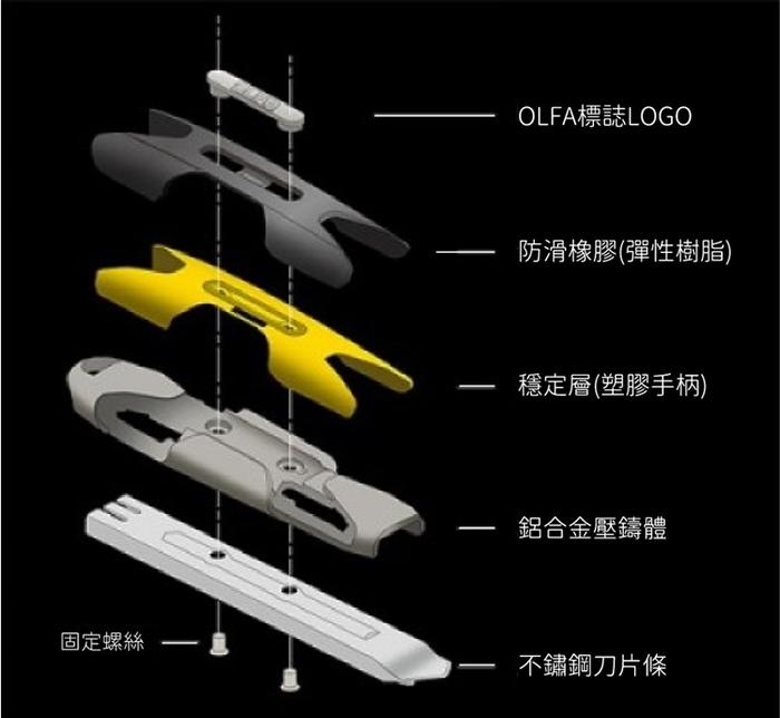 (複製)日本OLFA|壓鑄鋁合金METAL PRO超強握把大型美工刀 (旋鈕固定18mm刀片;附掛孔;MXP-L)