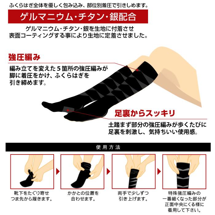 日本NEEDS|薄型美腳加壓襪 (長筒;#78863)