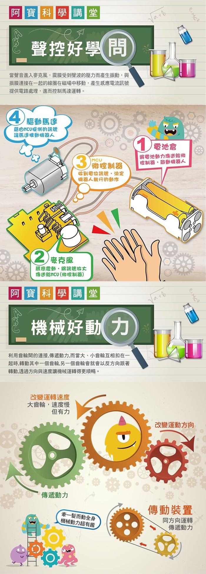 台灣Pro'sKit寶工|科學玩具智慧智能AI鼓掌刺蝟 ( GE-896 )