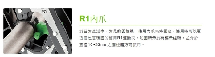 (複製)TAKEWAY|給R1和R2鉗式運動夾用的主體配件小內爪 (綠色T-IJ02 )