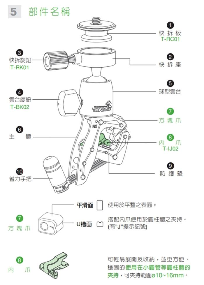 TAKEWAY 萬向球型雲台鉗式腳架 ( R2S01 )