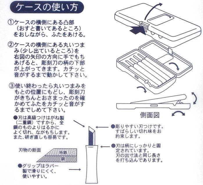 日本義春刃物 彫刻刀5本組右用(付鋼製刃;平刀/斜刀/三角刀/中丸刀/小丸刀;GX-5)