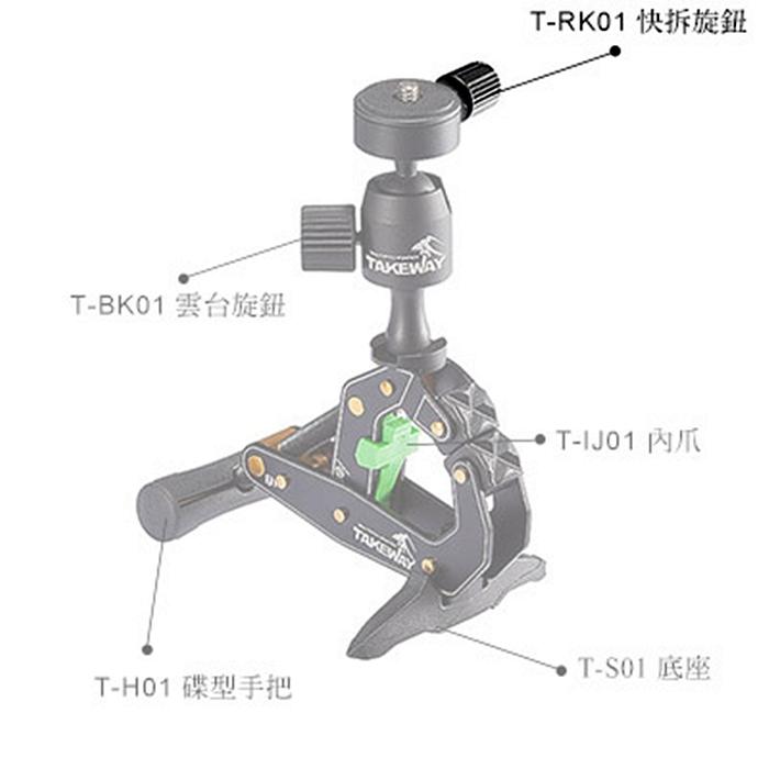 TAKEWAY|鉗式腳架之快拆旋鈕 ( T-RK01 )