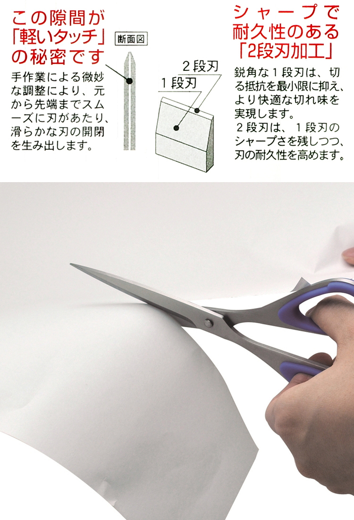(複製)日本CANARY 左手專用剪刀 ( C-150L )