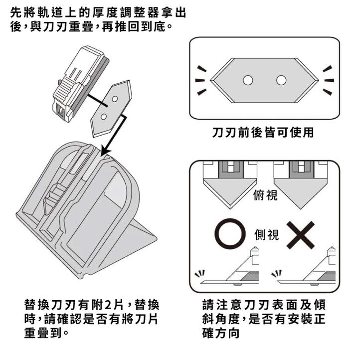 (複製)日本OLFA 大型6連發美工刀MZ-AL型切割刀 (自動鎖18mm刀片可裝6片替刃;168B;PL-1)
