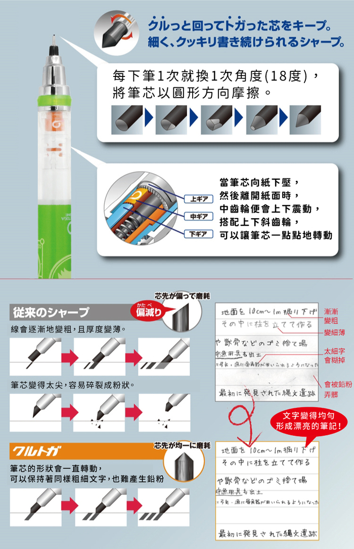 日本ENSKY KURU TOGA不易斷芯360度旋轉自動鉛筆