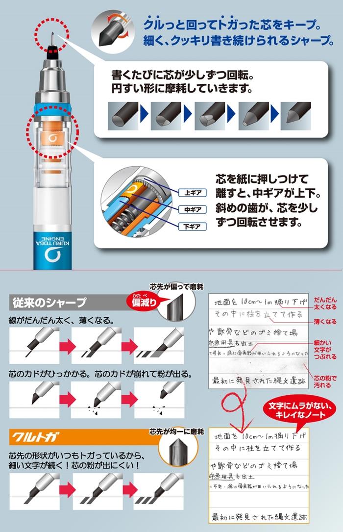 日本UNI宮崎駿KURU TOGA 0.5mm不易斷蕊自動旋轉鉛筆0316-15龍貓-灰塵煤炭球版