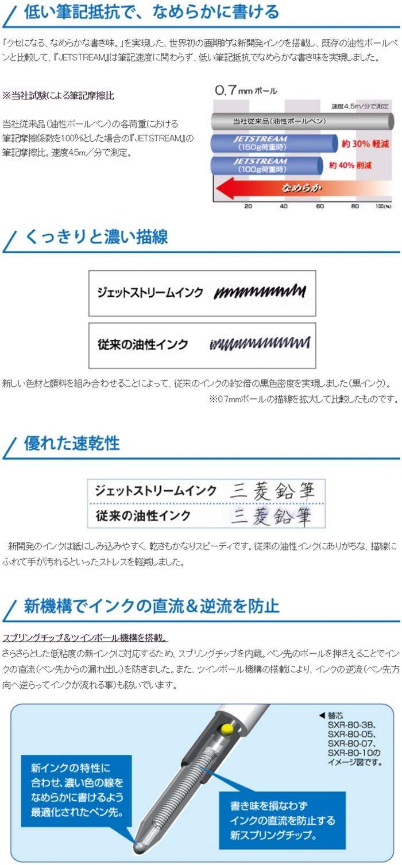 日本UNI五合一即4+1多色機能JETSTREAM原子筆0417-21 宮崎駿/魔女宅急便(日本原裝進口)