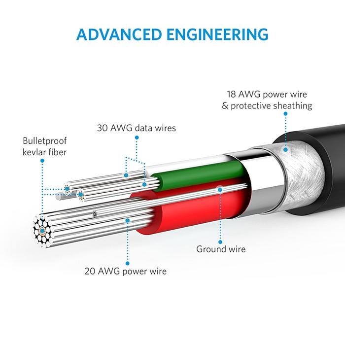 美國ANKER|PowerLine+尼龍編織Lightning傳輸充電線 ( 長1ft即0.3米 ; A81240系列 )