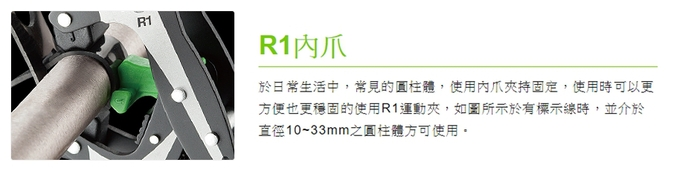 TAKEWAY|給R1和R2夾式運動鉗用的主體配件小內爪 ( 黑色T-IJ02 )