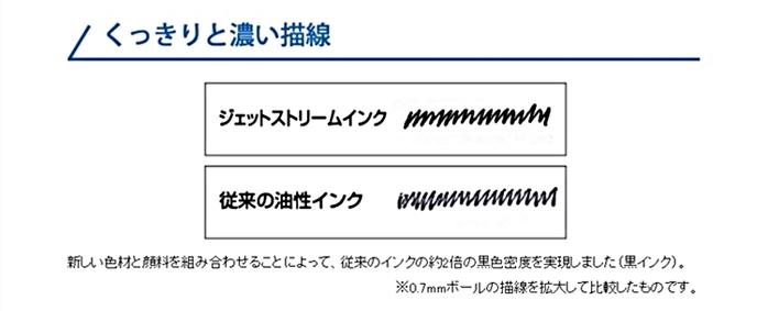 日本UNI 溜溜筆JETSTREAM三色原子筆(SXE3-JSS-38系列)