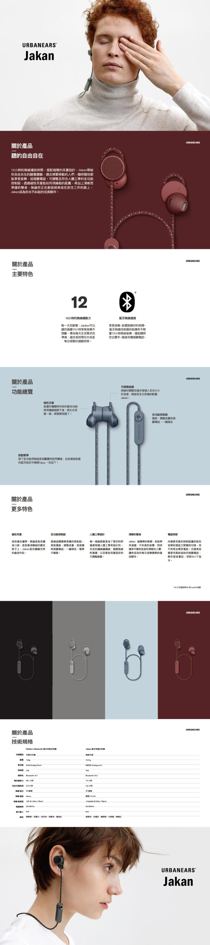 (複製)URBANEARS|Plattan II經典耳罩式耳機(精簡黑)