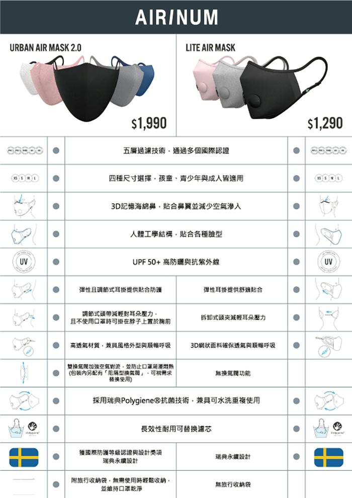 Airinum|Urban Air Mask 2.0 口罩+一盒濾芯組合(石英灰)