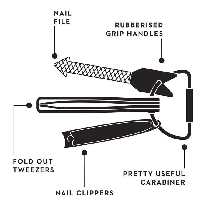 (複製)Pretty Useful Tools | 熱帶叢林系列 隨身迷你LED手電筒 - 探險綠