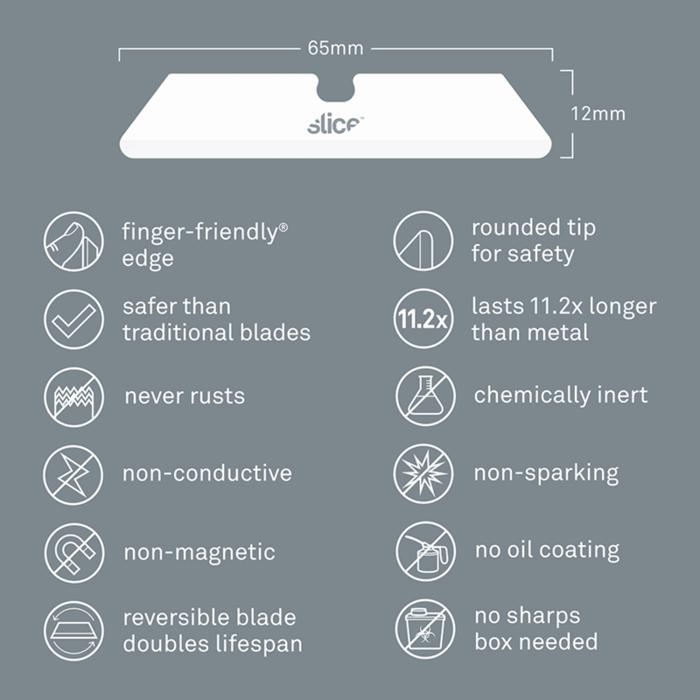 (複製)Slice|陶瓷筆刀替刃-尖 4入組