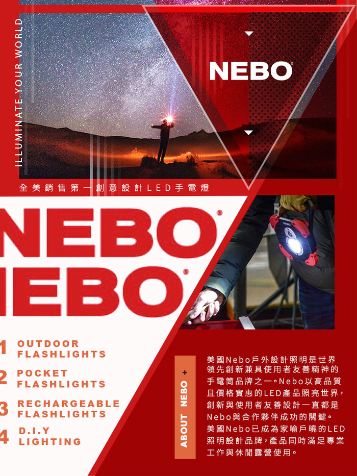 NEBO|Redline Blast RC 極度照明系列-防水超強光USB充電手電筒