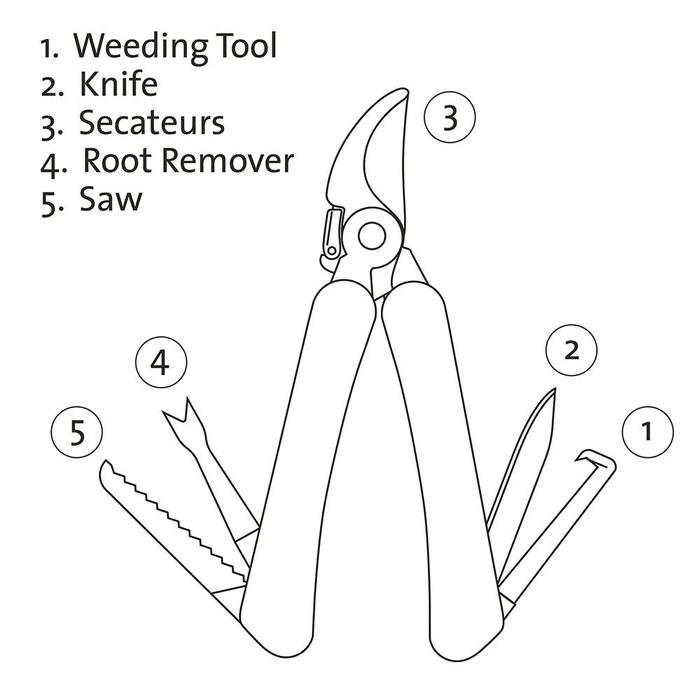 V&A 聯名限量款-5合1多功能園藝剪刀工具組