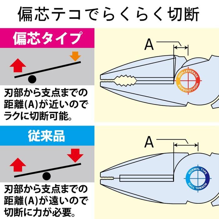 FUJIYA日本富士箭|黑金系列-偏芯強力膠柄鋼絲鉗200mm