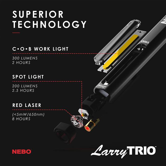 (複製)NEBO|Slim+超薄型充電LED燈Plus升級版(吊卡版)