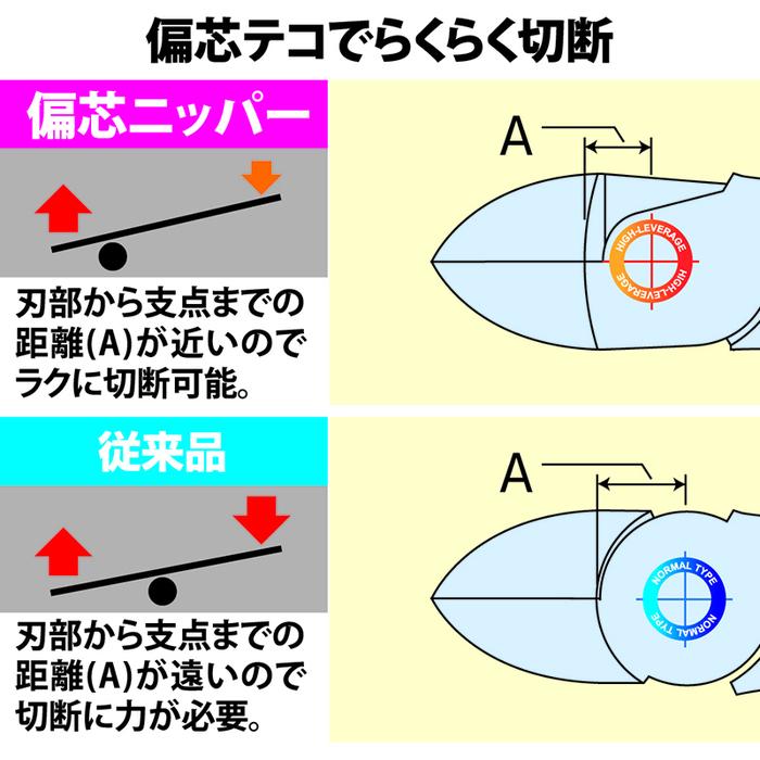 (複製)FUJIYA日本富士箭 斜口鉗125mm