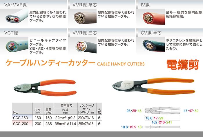 (複製)FUJIYA日本富士箭|極薄刃塑膠斜口鉗-模型用120mm