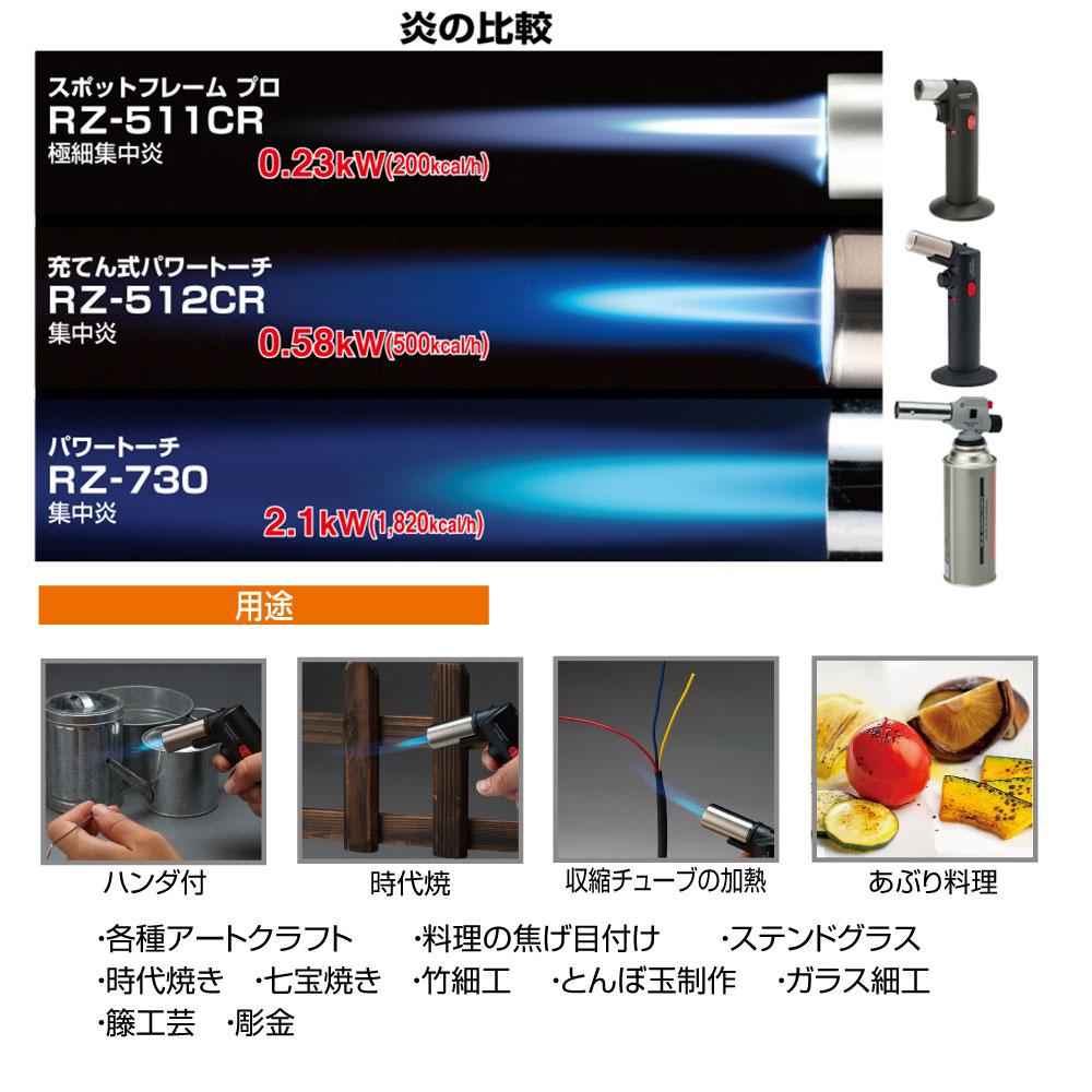 SHINFUJI 新富士|迷你瓦斯噴槍-強火力型(RZ-512EXP)