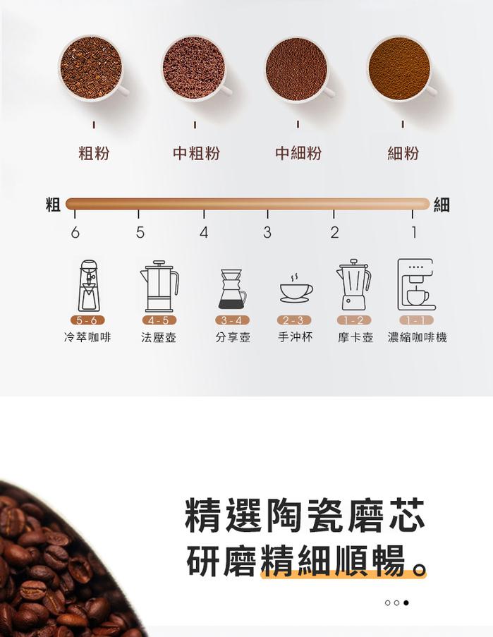 PO:Selected|丹麥手沖咖啡禮盒組(手動不鏽鋼咖啡磨2.0/隨行保溫咖啡杯350ml-藍)