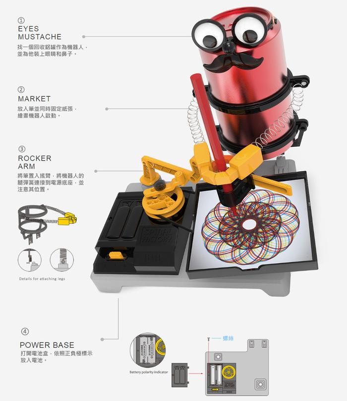 PLAYSTEAM │繪畫機器人工廠 Arts Robot-Spiral factory