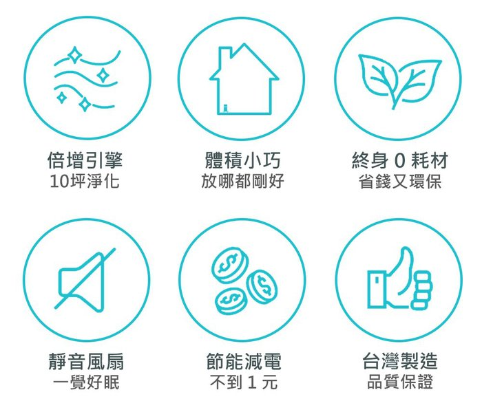 YFLife 圓方生活|AIR6 光觸媒空氣淨化器(三色任選)