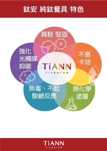 (複製)【贈品】TiANN 鈦安 純鈦 經典台式湯匙 單支