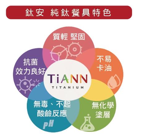 TiANN 純鈦餐具|純鈦多功能 小方鍋/料理保鮮盒1.8L-橘色
