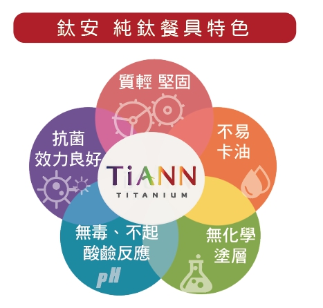 TiANN 純鈦餐具|純鈦多功能 小方鍋/料理保鮮盒1.8L-藍色