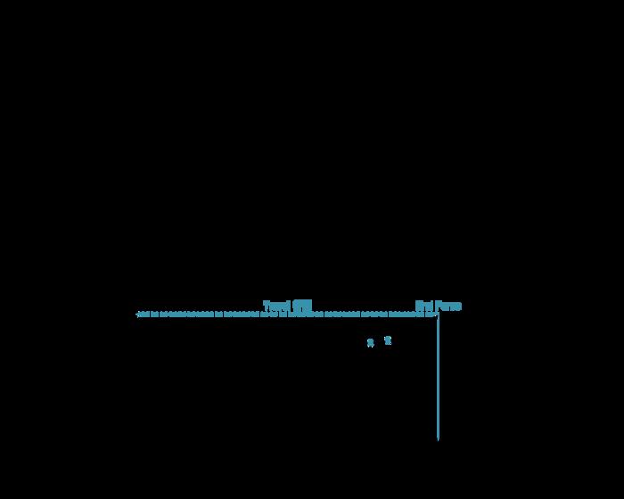 HMM|【STAR WARS 星際大戰】R2D2系列 - 原子筆