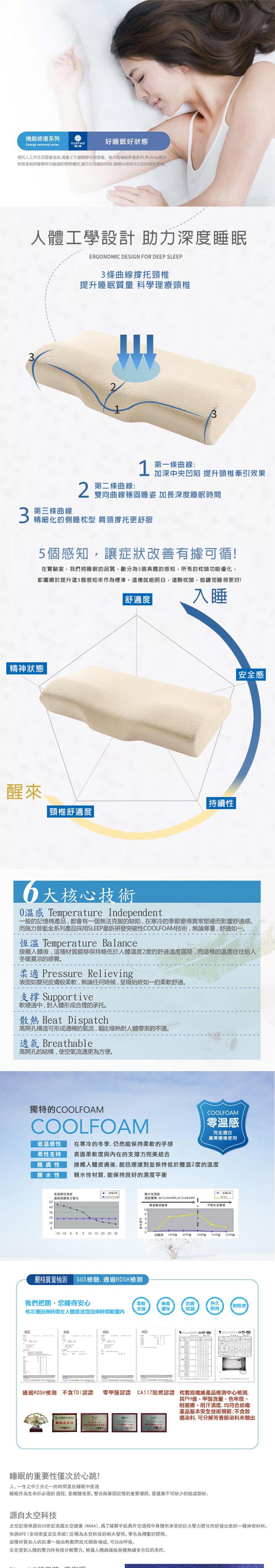 台灣施力普|蝶形護頸枕