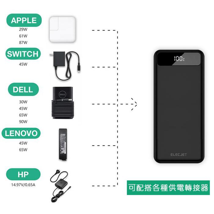 ELECJET  世界第一20分鐘石墨稀快速行動電源 9000mAh(USB C PD配置)